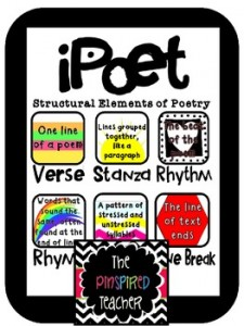 "Structural Elements of Poetry ""iPoet"" Anchor Chart Set-Common Core Aligned"
