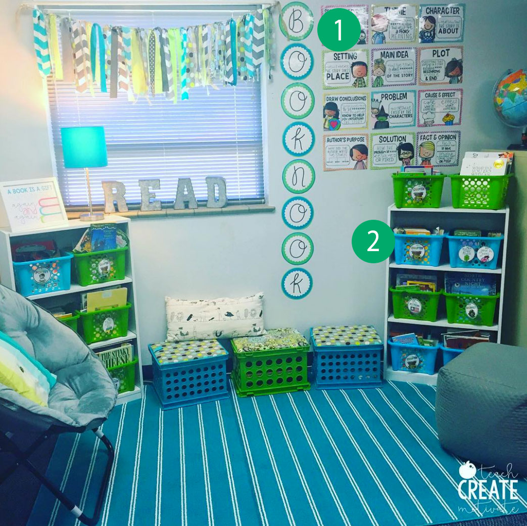 Classroom Ideas Grade 2 ~ Classrooms to get you excited for back school the